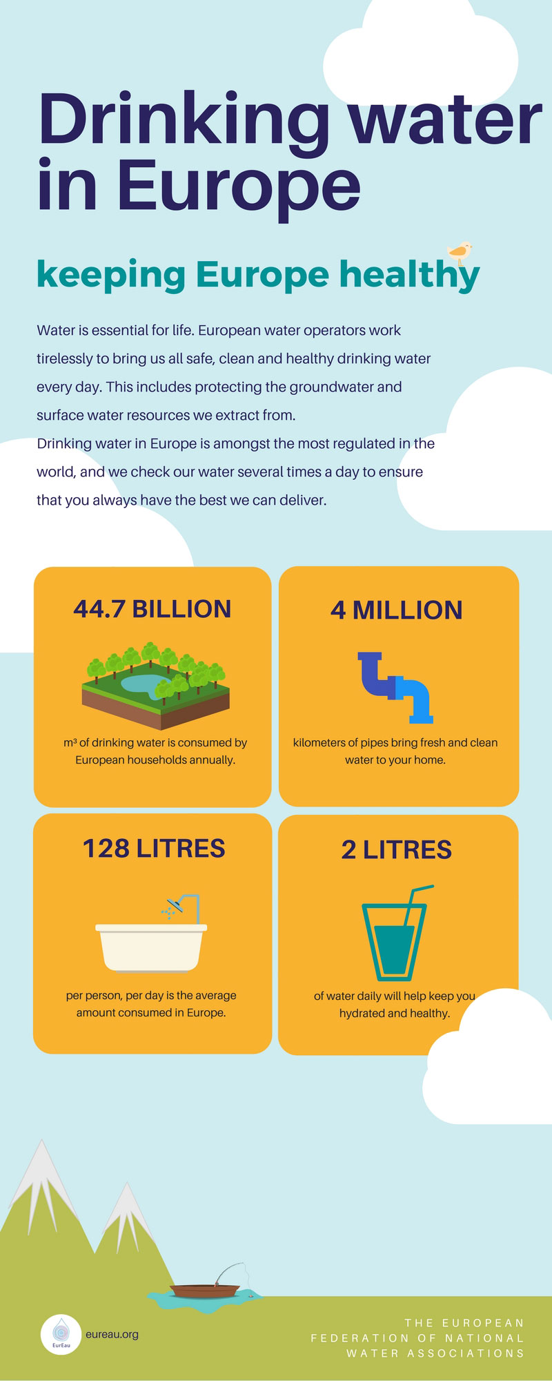 EurEau - Our sector - The European water sector